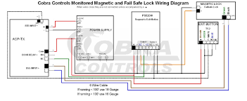 door access control system wiring diagram and break glass on within Walmart Murphy TX at Diagram Wiring Murphy Tx
