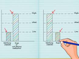how to calculate working capital