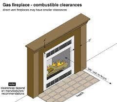 heating capacity