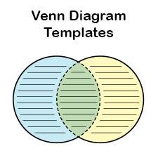 Make Your Own Venn Diagram Worksheet Templates Archives Page 20 Of 20 Tims Printables