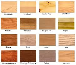 hardwood types for furniture. wood chart hardwood types for furniture
