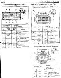 2004 pcm wiring diagram pinout chevy trailblazer trailblazer click image for larger version 052 jpg views 8255 size