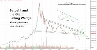 Falling Wedge Chart Pattern Satoshi And The Giant Falling Wedges Cryptocurrency Facts