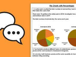 Pie Chart Problems Year 6 Year 6 Pie Charts With Percentages Summer Block 3 Maths Discussion Problems