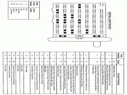 2003 ford econoline van fuse box diagram under hood wiring forums 1997 Ford E250 Fuse Diagram 1999 ford e150 fuse box 1999 wiring diagrams instruction, size 800 x 600 px, source www justanswer com