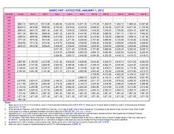Marine Corps Base Pay Chart 2014 Military Pay Chart Military 2014