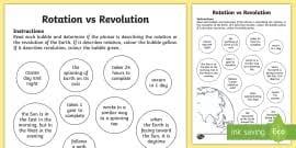 Earth Moon Venn Diagram Sun Earth And Moon Venn Diagram Worksheet Worksheet