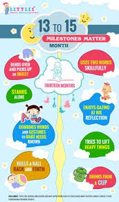 14 Month Old Baby Milestones Chart 24 Best Baby Milestone Monthwise Images Toddler Milestones