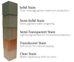 Rymar Stain Color Chart Wood Deck Stain Dealer For Twp Rymar Wood Deck Stain