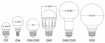light bulbs types of recessed lighting bulbs luxury best rated in light bulbs helpful