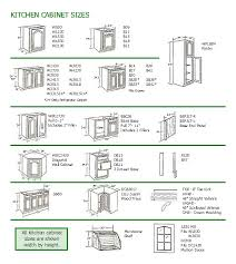 cabinet height depth standard depth of kitchen cabinets home design ideas