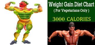Indian Weight Gain Diet Chart For Vegetarians 3000 Calories