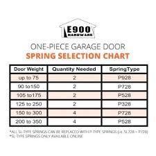 Garage Door Spring Color Code Chart 26 Circumstantial Garage Door Torsion Springs Color Code