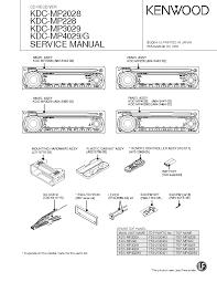 kenwood kdc x395 wiring diagram wiring diagram and schematic design kdc 252u wiring diagram Kdc 255u Wiring Diagram kenwood dnx7120 wiring diagram price