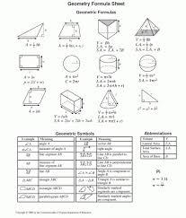 11 7th Grade Math Formulas Worksheet Grade Chartsheet Net