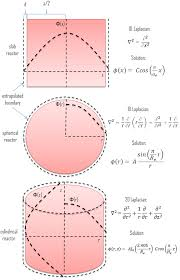 in this section we will solve the following diffusion equation