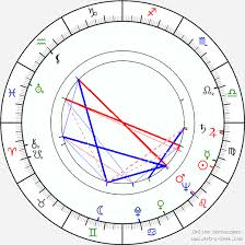 Leo Penn Birth Chart Horoscope Date Of Birth Astro