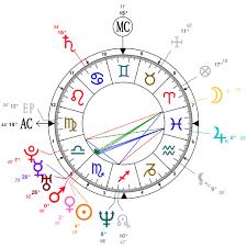 Joaquin Phoenix Astrologers Community