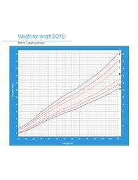 Cm 93 2 Charts Download Www Wronhapsitredwas Info
