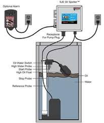 "ses controls sje oil spotterâ""¢ system diagram"