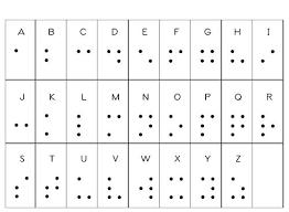 Printable Braille Alphabet Flash Cards Alphabet Image And