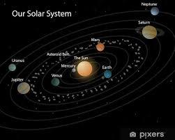 Vinilo Nuestro Sistema Solar Pixerstick