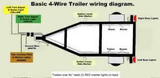 trailer wiring diagram tacklereviewer readingrat net Four Prong Trailer Wiring Diagram four prong trailer wiring diagram meetcolab, wiring diagram 4 pin trailer wiring diagram