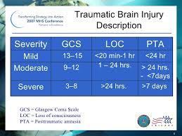 Traumatic Brain Injuries Pathophysiology Treatment And