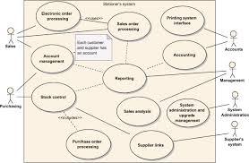 Distributed Database Design  A Case Study Flylib com