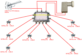 satellite switches need to see more wiring diagrams check out our wiring installation diagrams