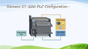 programmable logic controller block diagram ireleast info programmable logic controllers wiring block