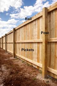 the rails, pickets and posts of a wood privacy fence