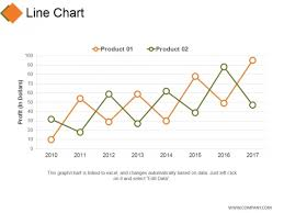 Line Chart Ppt Line Chart Ppt Powerpoint Presentation Visual Aids