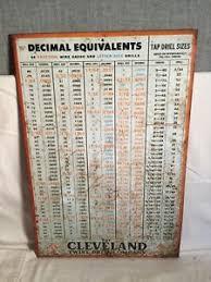 Cleveland Twist Drill Chart Vintage Cleveland Twist Drill Co Metal Estanho Sinal De