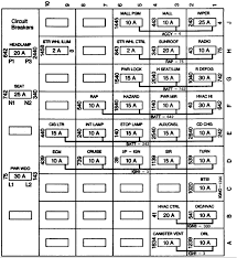 grand prix fuse box nissan car1998 2000 Pontiac Bonneville Fuse Diagram 2000 Pontiac Bonneville Tail End