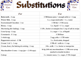 Americkim Creations Food Substitutions Chart Download Free