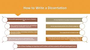 How To Write A Dissertations Dissertation Writing Dissertation Writer Or Dissertation Writing