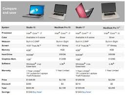 Techztalk Dells Laptop Comparison Chart Shows Apple