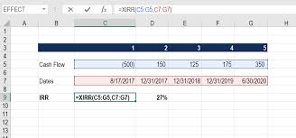 xirr is a top excel function in finance