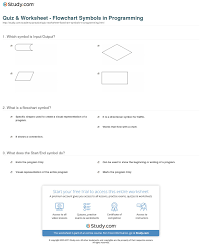 Html Symbols Chart Example Of Flowchart In Programming Pdf Examples Flow Charts