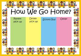 How We Go Home Chart Editable Posters Teachers Help Teachers
