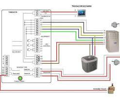 bryant ac wiring diagrams wiring diagram for you • bryant hvac wiring diagrams wiring diagram data rh 11 20 9 reisen fuer meister de ac