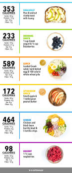 Calorie Diet Plan For Weight Loss Plans Indian Vegetarian