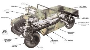 vehicle wiring diagram vehicle wiring diagrams hmmwv cutout01 vehicle wiring diagram hmmwv cutout01
