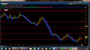 Future And Forex Trading Made Easy Low Risk Way To Trade
