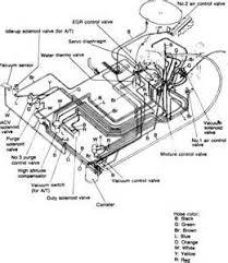 similiar 1984 mazda b2000 vacuum diagram keywords 1989 mazda b2600i engine diagram further 1989 mazda b2200 wiring