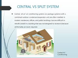 hvac package unit vs split system. Fine System 21 Throughout Hvac Package Unit Vs Split System