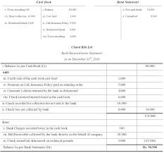 Bank Reconcilation Format Module 992 Video 92 Bank Reconciliations