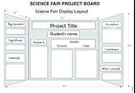 Science Fair Projects Boards Science Project Display Board