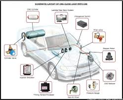 tata indica electrical wiring diagram pdf tata lpg wiring diagram lpg image wiring diagram on tata indica electrical wiring diagram pdf